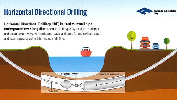 Natural Gas Pipeline Terminology